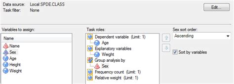 Sorting data in SAS: can you skip it? - The SAS Dummy
