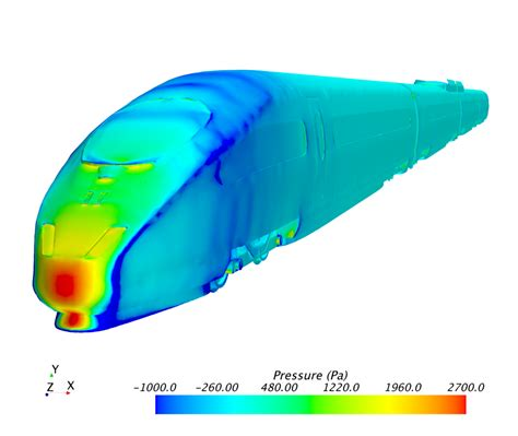 What are the main applications of finite element analysis