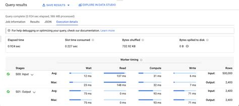 Google BigQuery clustered table not reducing query size