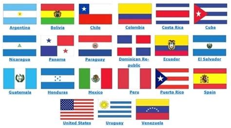 5 Linguistic Differences Across Spanish-Speaking Regions   e2f