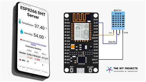 ESP8266 DHT11/DHT22 Temperature & Humidity with Local Web
