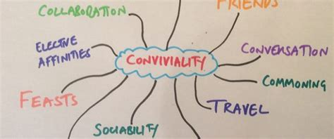 Degrowth Meets Convivialism: Pathways to a Convivial