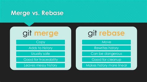Getting Started with Git: A Primer for SVN and TFS Users