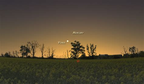 Facts About Mercury, the Closest Planet to the Sun