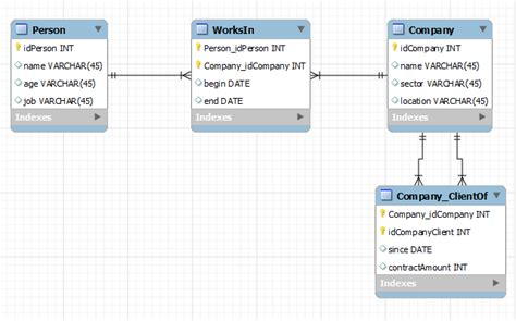 Graph databases: an overview | OCTO talks