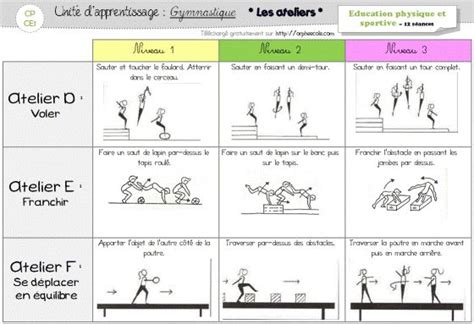 17 Best images about ecole EPS on Pinterest | Sports
