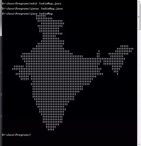 How to print the map of India in Java (programming